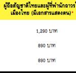 สวนน้ำ Cartoon Network Amazone Pattaya การ์ตูนเน็ตเวิร์คอเมโซน พัทยา21